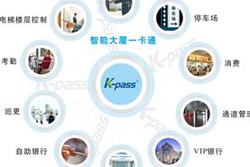 凯帕斯科技(k-pass)是智能一卡通门禁管理系统提供商