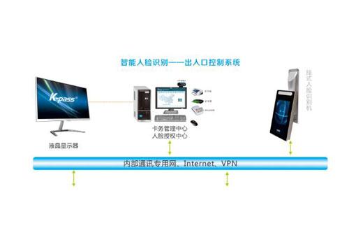 介绍门禁系统AB门管理系统由那些设备组成