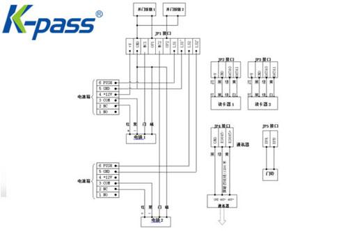 智能门禁系统布线施工注意事项-门禁系统如何布线-CARDPASS 凯帕斯®